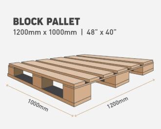 Block pallet: 1200mm x 1000mm