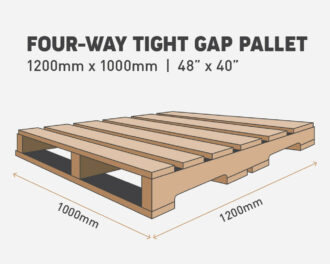 Four-way tight gap pallet: 1200mm x 1000mm