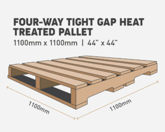 Four-way tight gap heat treated pallet: 1100mm x 1100mm