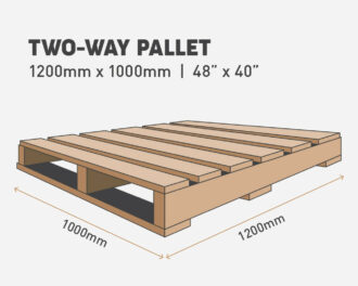 Two-way pallet: 1200mm x 1000mm